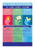 Claim Evidence Reasoning (CER) Handout/Poster