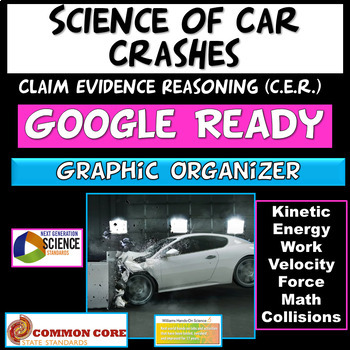 Claim Evidence Reasoning (CER) The Physics of Car Crashes