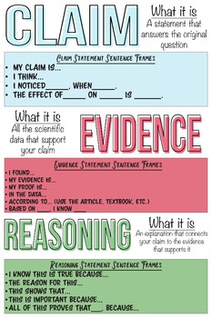 Claim, Evidence Reasoning Classroom Poster
