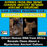 Claim Evidence Reasoning: Evidence from Oldest DNA Shows Common Ancestry
