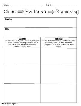 Claim, Evidence, Reasoning Framework Template