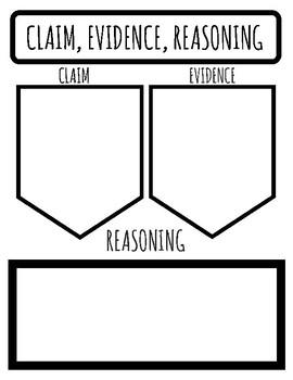 Claim, Evidence, Reasoning Handout