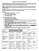 Claim, Evidence, Reasoning One Pager Rubric