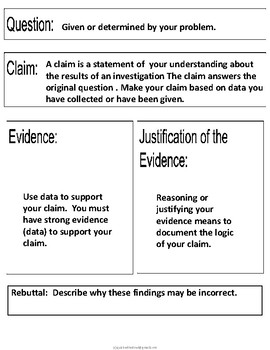 Claim, Evidence, Reasoning: Reading Comprehension Article/Write to C.E.R