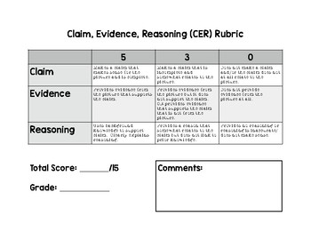 Claim, Evidence, Reasoning Rubric (CER)