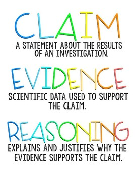 Claim, Evidence, Reasoning Scientific Explanations Poster
