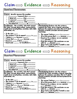 Claim Evidence Reasoning Student Reference Sheet - NGSS