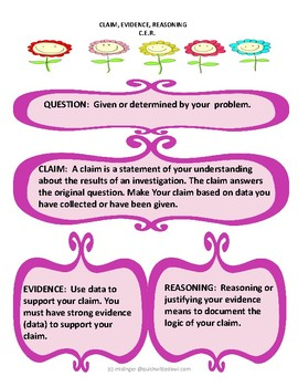 Claim, Evidence,Reasoning Template for Science Arguments