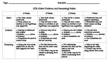 Claim, Evidence, Reasoning Two Graphic Organizers and 'Flexible' Rubric