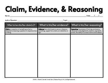 Claim, Evidence, Support Charts
