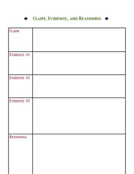 Claim, Evidence, and Reasoning Blank Graphic Organizers