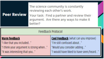 Claim, Evidence, and Reasoning: Lesson for NGSS Lab Reports Distance Learning