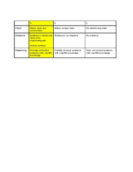 Claim Evidence and Reasoning Rubric