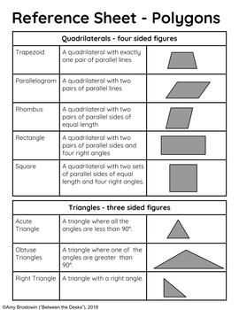 Claim, Evidence and Reasoning with Parallel and Perpendicular Lines