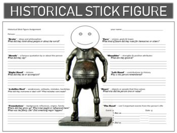 Clara Barton Historical Stick Figure (Mini-biography)
