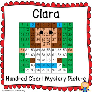 Clara from The Nutcracker Hundred Chart Mystery Picture with Number Cards