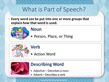 Parts of Speech and Suffixes Power Point: Word Solving Strategies