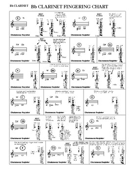 Clarinet fingering chart by music for everyone k 12 tpt