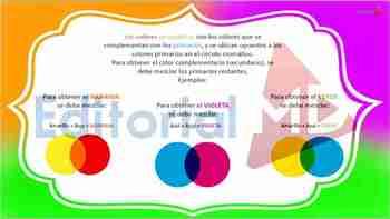 Clasificación de los Colores para Imprimir