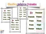 Clasificar Palabras Trabadas (Grupos Consonánticos). Centro de Escritura. K-2nd