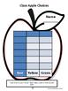 Class Apple Choices Graphs