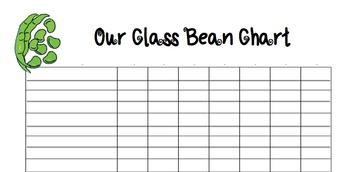 Class Bean Chart
