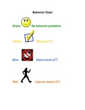 Class Behavior Chart
