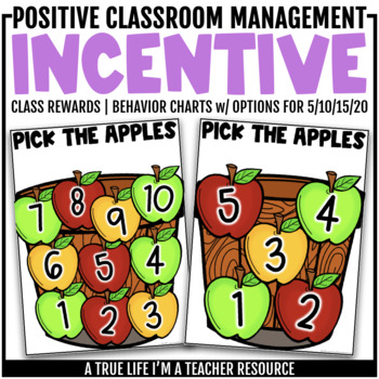 Class Incentive | Class Reward | Behavior Chart - Applicious Behavior
