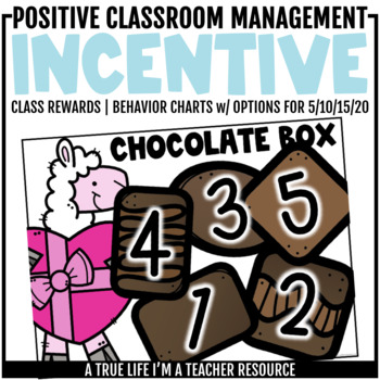Class Incentive | Class Reward | Behavior Chart - Candy Box