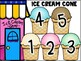 Class Behavior Incentive - Ice Cream