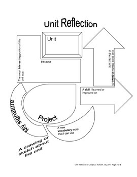 Class Binders and Unit Reflection