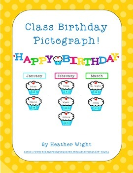 Class Birthday Pictograph