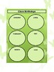 Class Birthdays Chart - Circles - Butterfly Theme