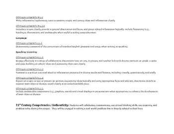 Class Constitution PBL