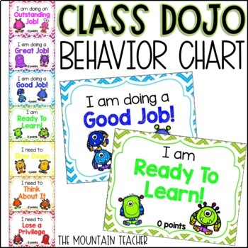 Editable Class Dojo Worksheets Teaching Resources Tpt