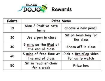 Class DOJO Reward Choices