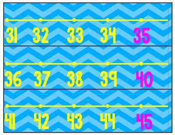 Back to School Class Decor Chevron Skip Counting Number Line