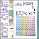 100's Chart Rainbow Colors Hundreds Chart Class Decor Classroom Wall Poster