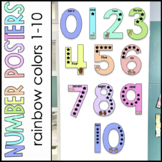 Number Posters 1 - 10 Wall Posters Rainbow Numbers Class Decor