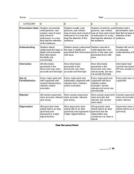 Class Discussion / Debate Rubric