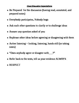 Class Discussion Expectations and Reflection
