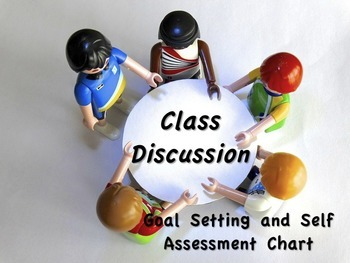 Exit Slip for Class Discussions - Goal Setting & Self Assessment Exit Ticket