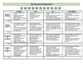 Class Discussion Grading Rubric