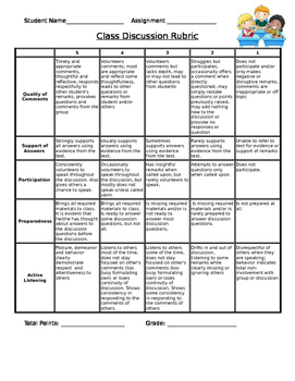 Class Discussion Rubric