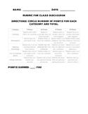 Class Discussion Rubric K-6