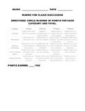 Class Discussion Rubric K-6