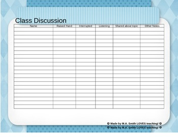 Class Discussion Tally