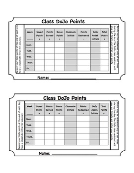 Class DoJo Point Tracker and Reward Tickets