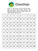 ClassDojo 100 Point Tracking Grid
