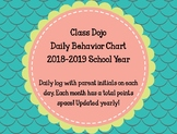 Class Dojo Behavior Chart